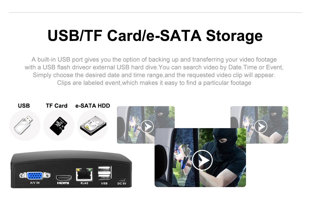 Запись на карточки SD card
