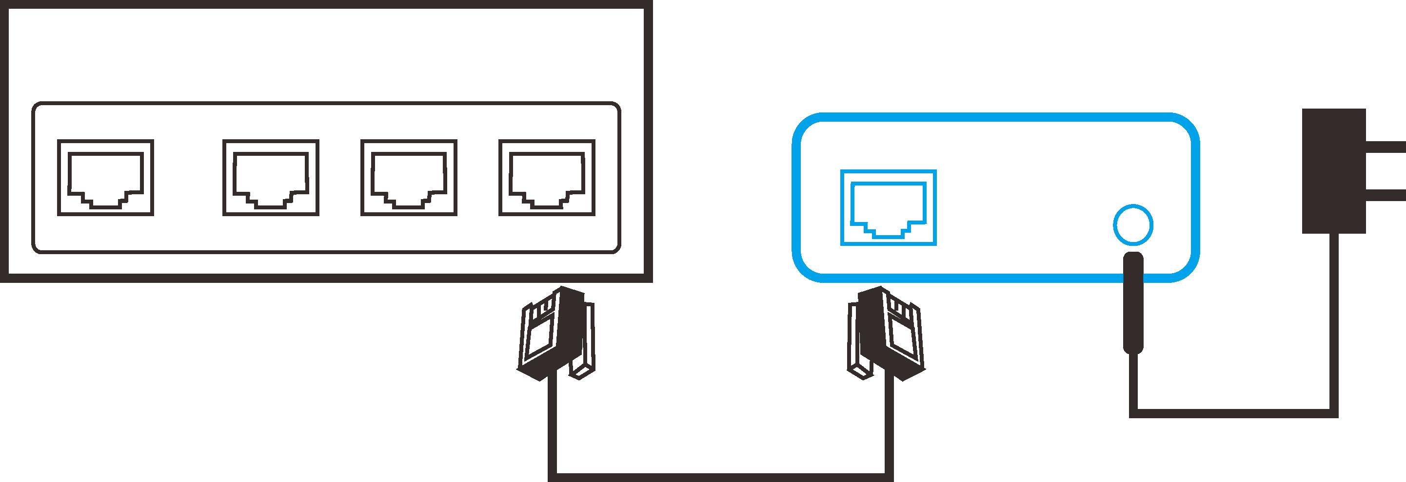 Подключение камеры к роутеру