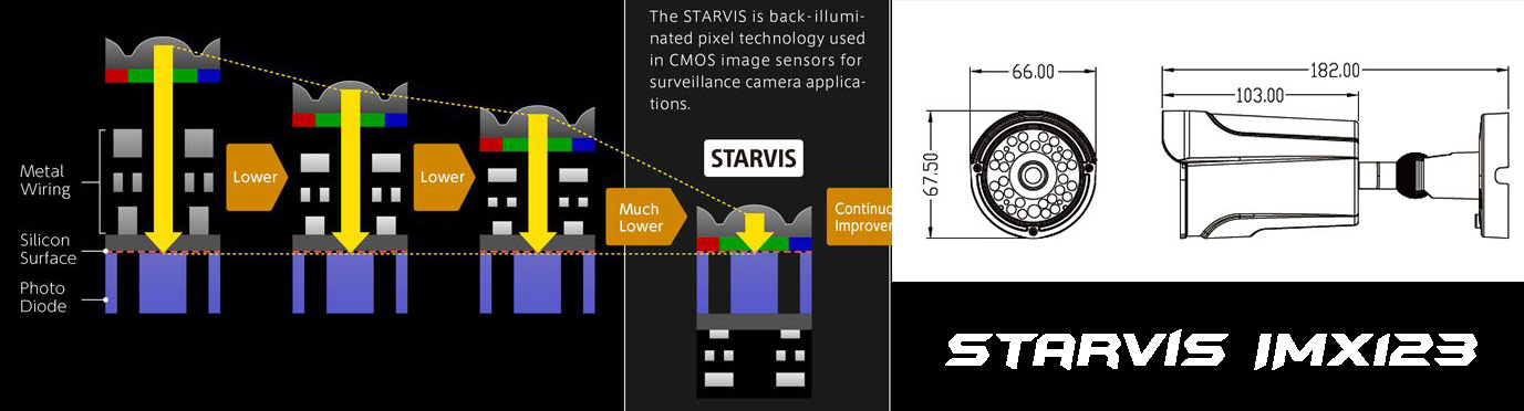 Технические характеристики Starvis imx123