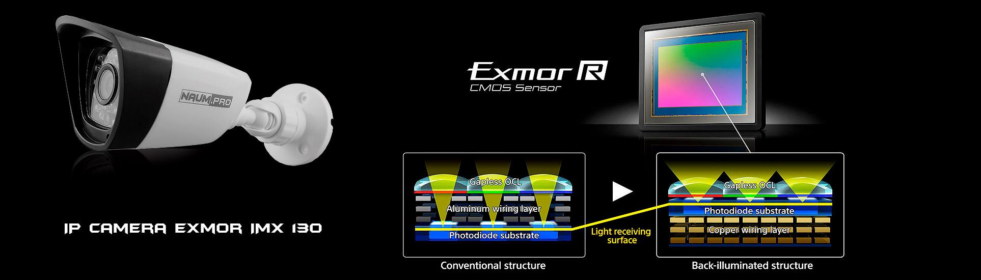 IP камера imx130 банер