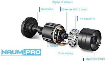 Запчасти и комплектующие к IP камерам и видеорегистраторамNVR