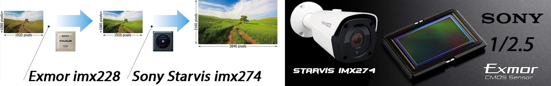 Картинки по запросу CMOS Sony IMX274