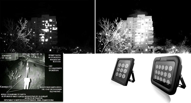 Ик-прожектор для видеонаблюдения