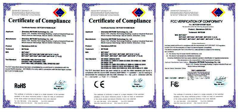 Сертификаты naum.pro