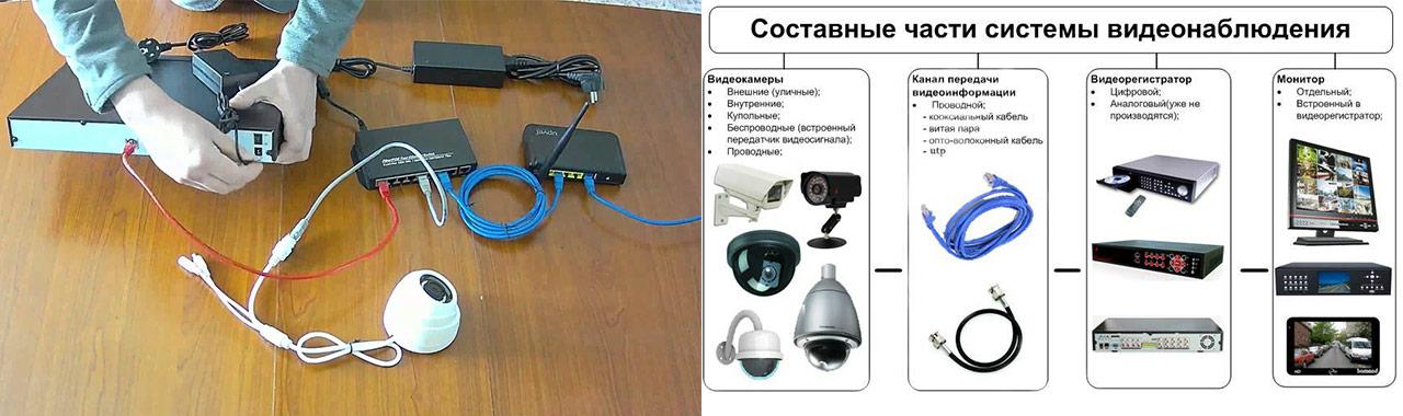 Системы видеонаблюдения установка своими руками 95
