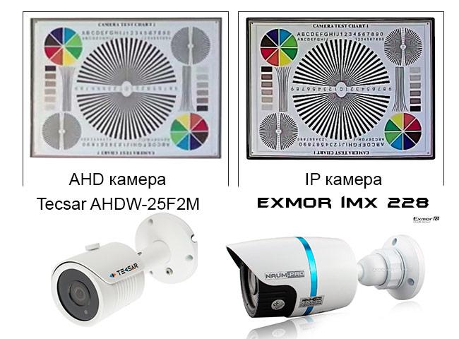 Сравнение IP камер и ADH камер
