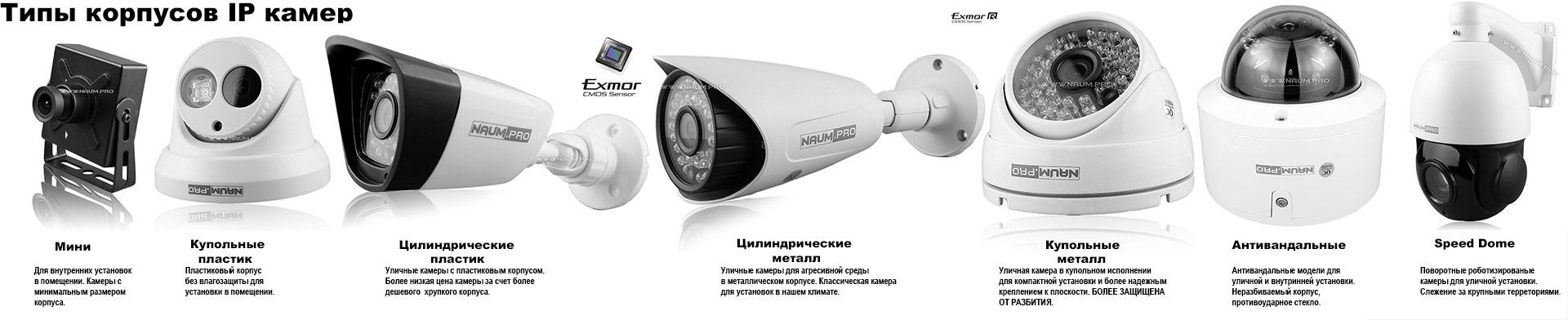 Типы корпусов камер видеонаблюдения или как подобрать корпус для IP камеры
