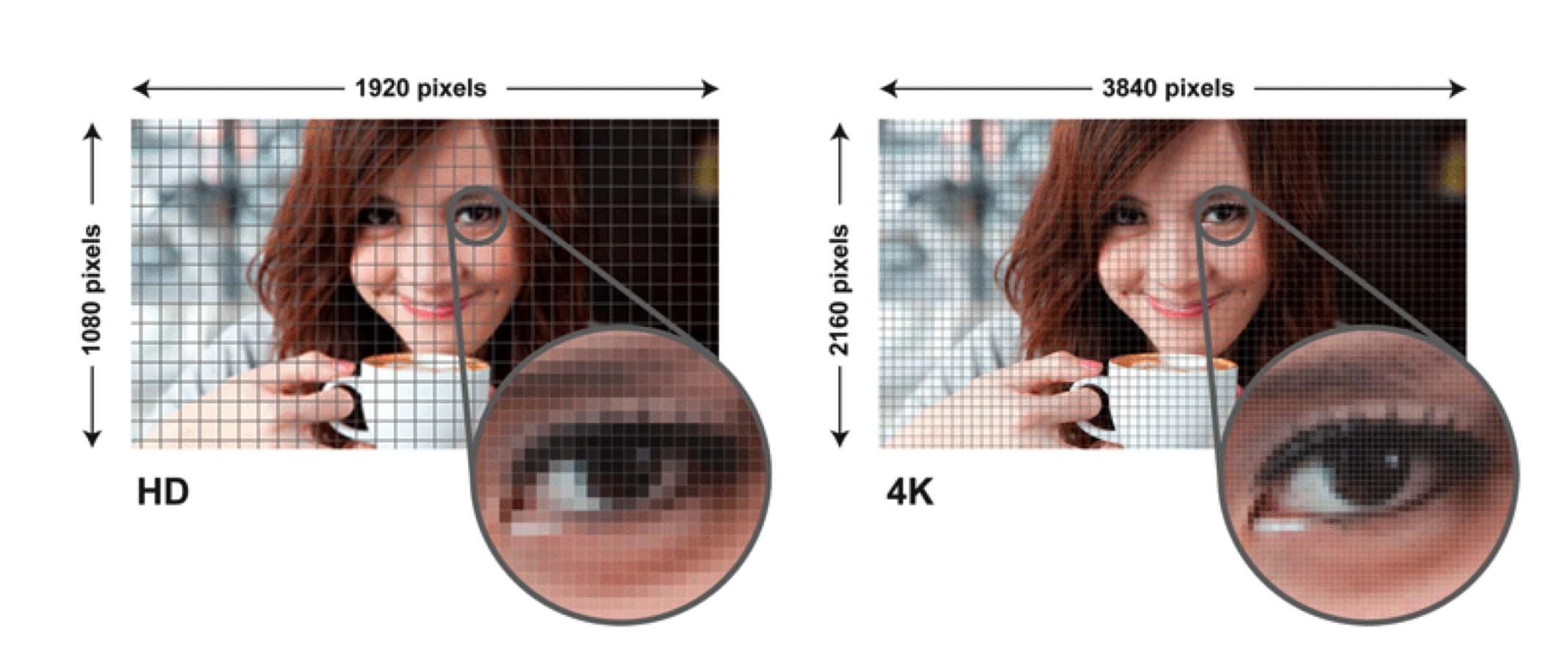 Сравнение IP камеры 1080p и 4K