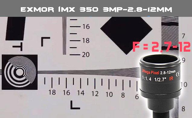 Вариофокальный объектив в ip камере