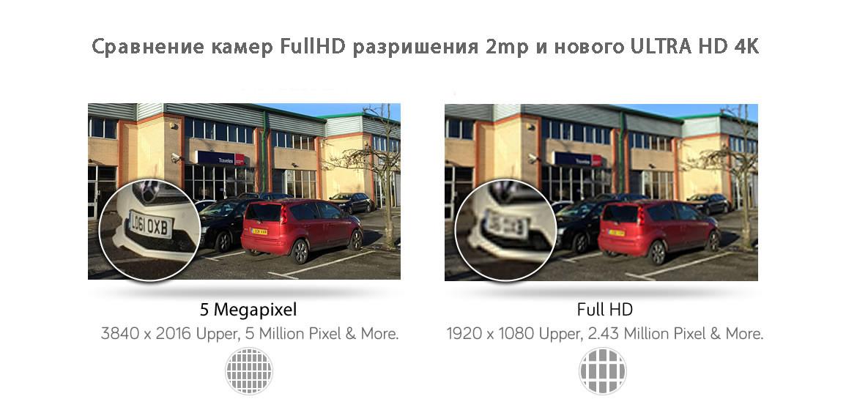 IP видеорегистратор с поддержкой камер 4к
