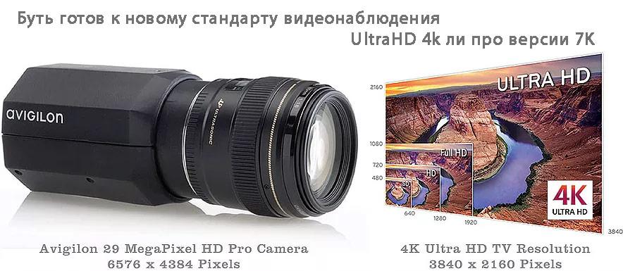Будущее видеонаблюдения 4k UltraHD