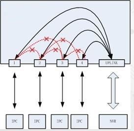 Схема работы POE коммутатора с возможностью блокировки портов